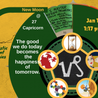 January New Moon in Capricorn - Wednesday January 17 @ 1:17pm @ 27 degrees of Capricorn!!!