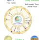 Journaling to open your mind - Mercury Retro in Aquarius Feb 2021