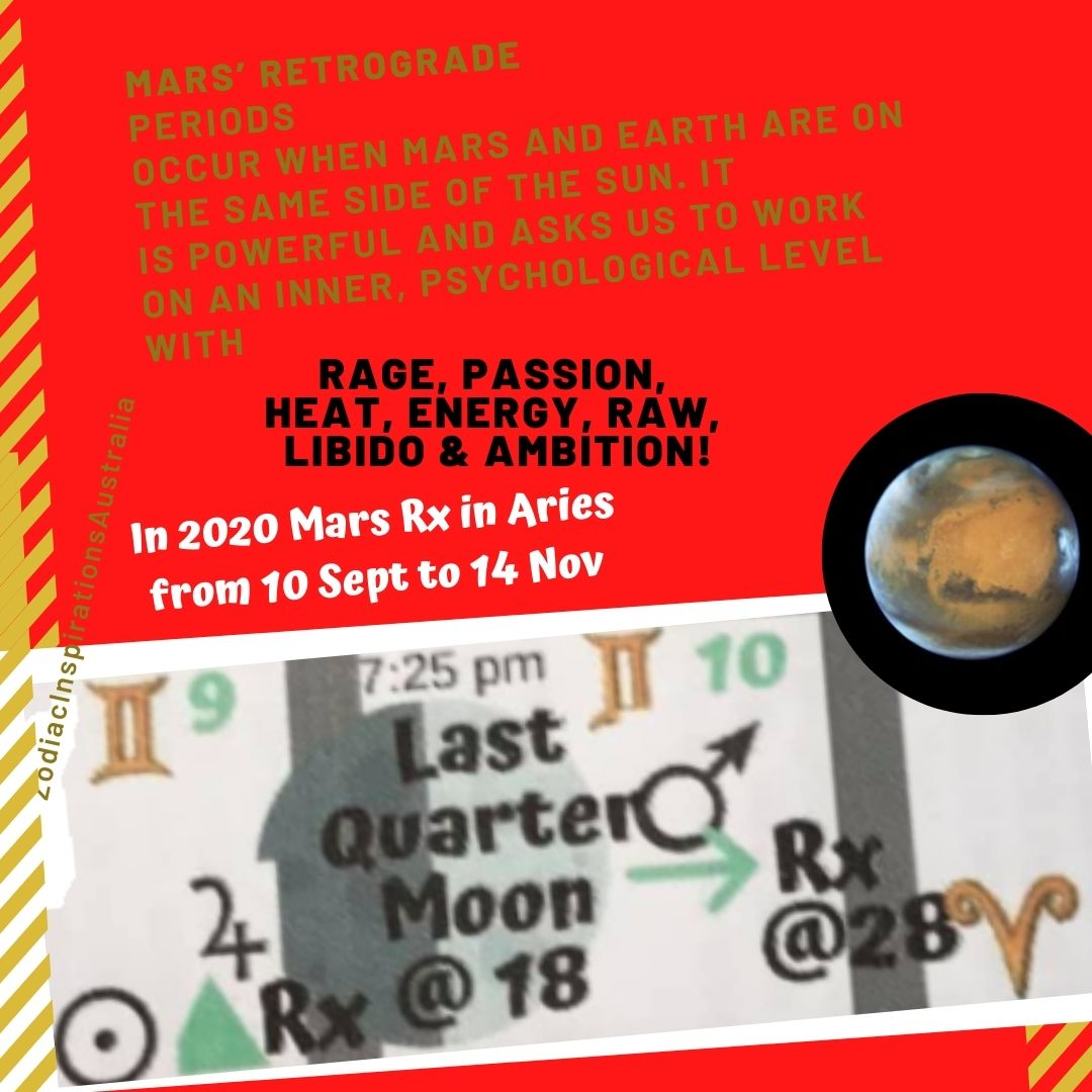 Mars Retrograde in 2020