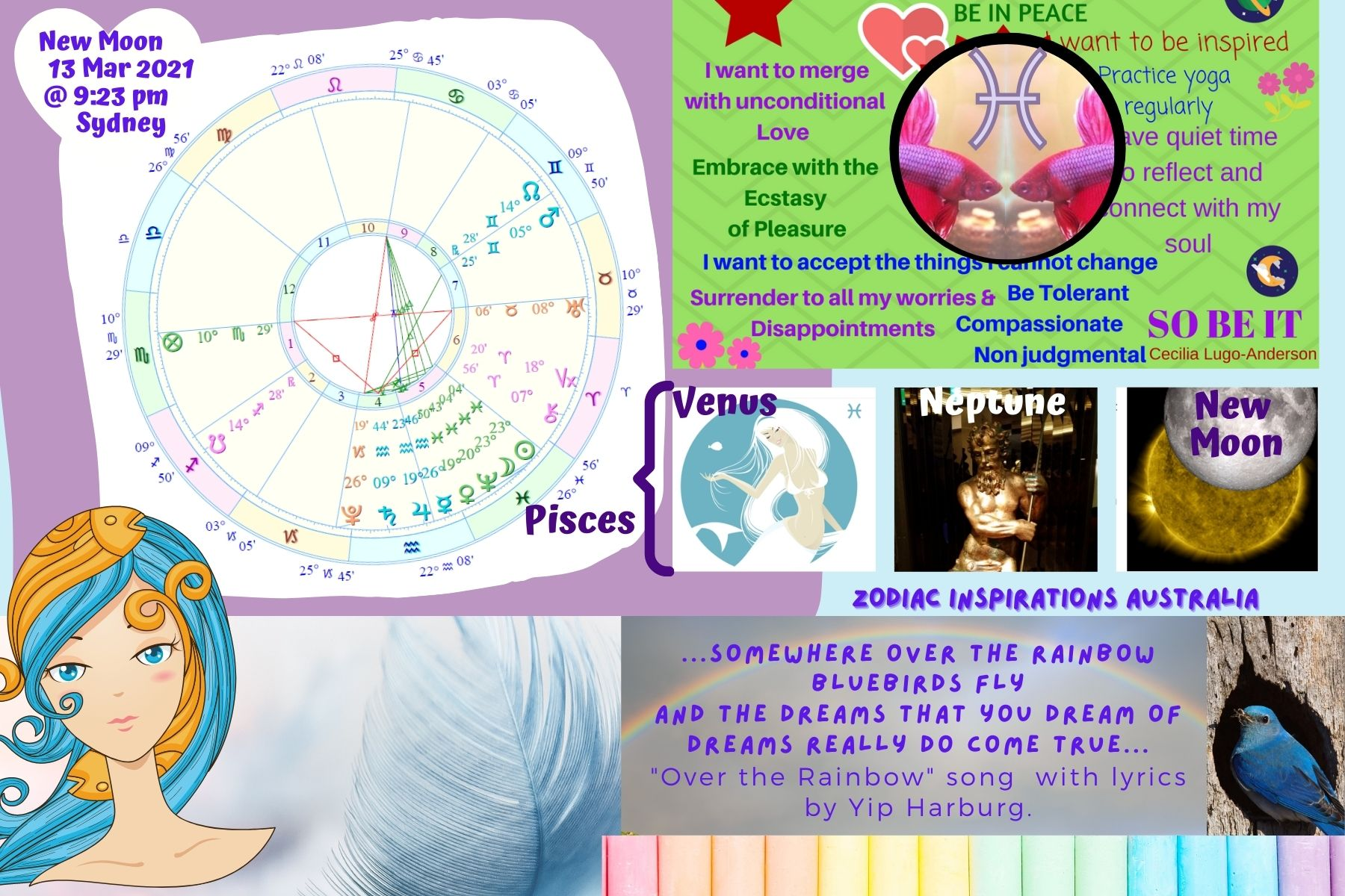 Pisces New Moon - 23 March 2021